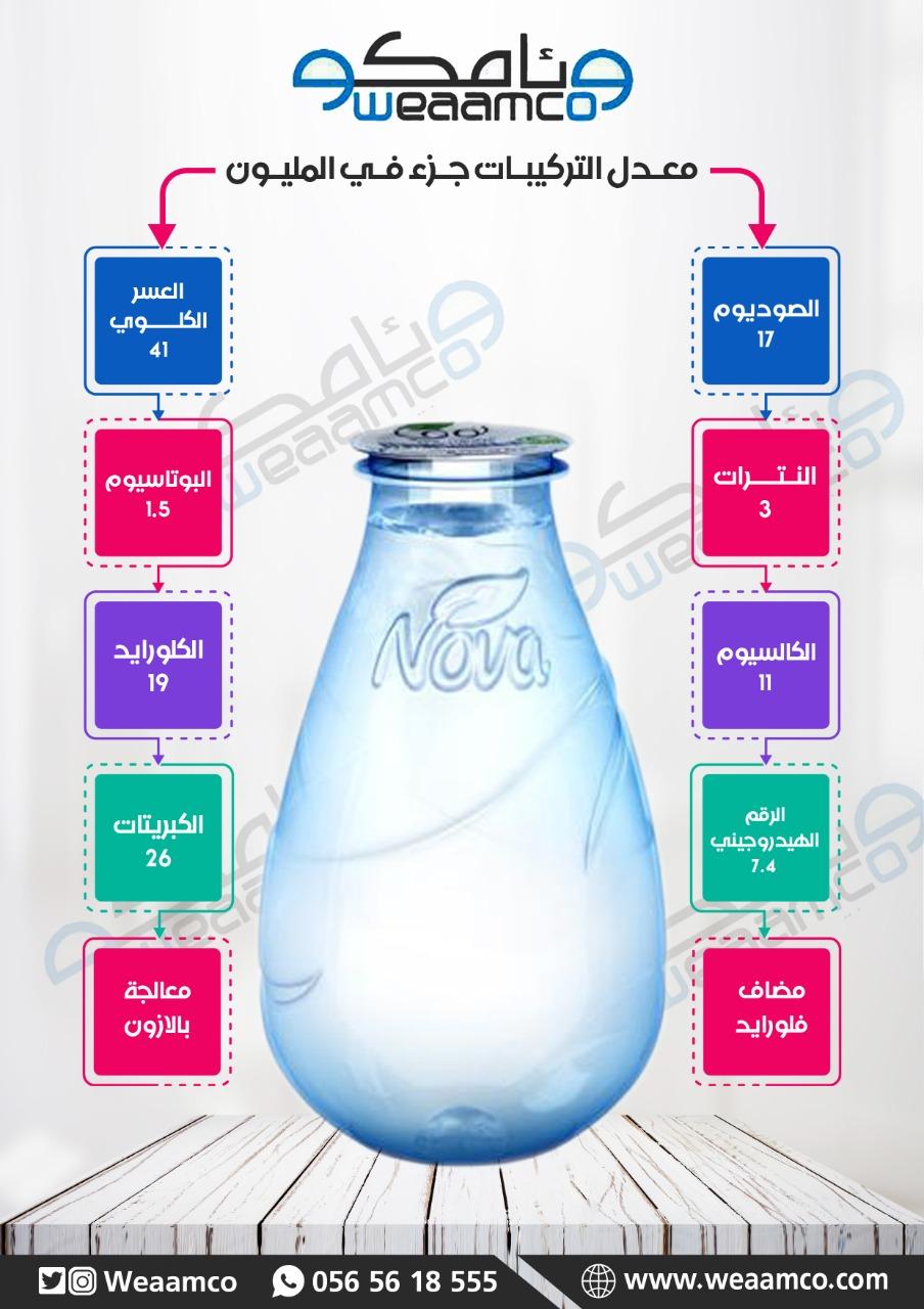 مياه نوڤا 200 مل 24 عبوة Weaamco Shop متجر وئامكو